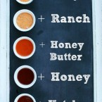 Top 5 Sriracha-Based Sauces